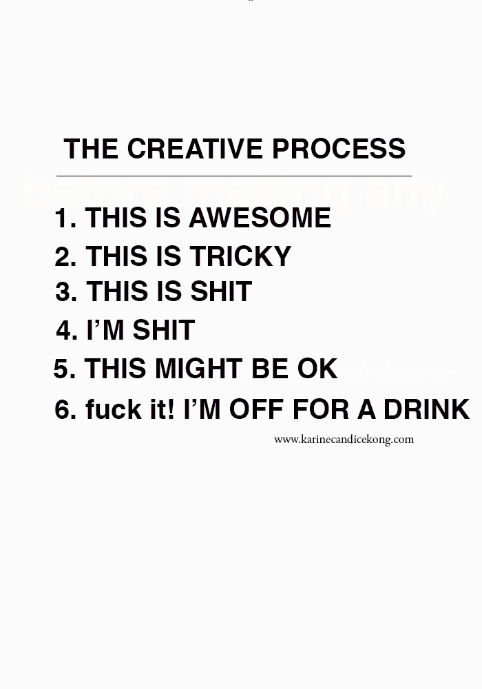The Creative Process...Currently living the dream