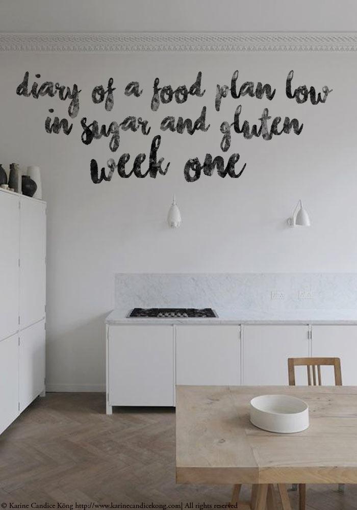 Food diary low in sugar & gluten week 1