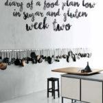 Food plan diary low in sugar* & gluten | Week 2